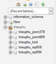 User database và database