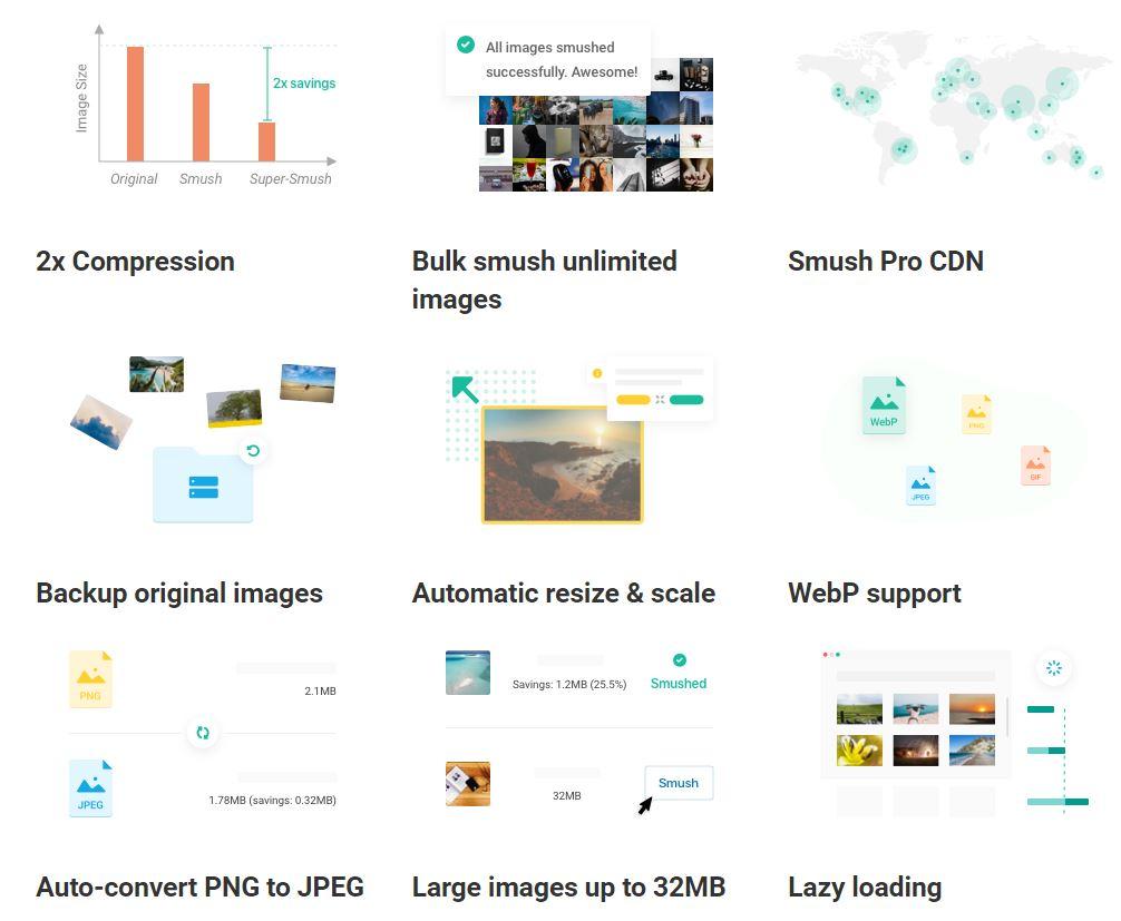 Tính năng Smush Pro Image